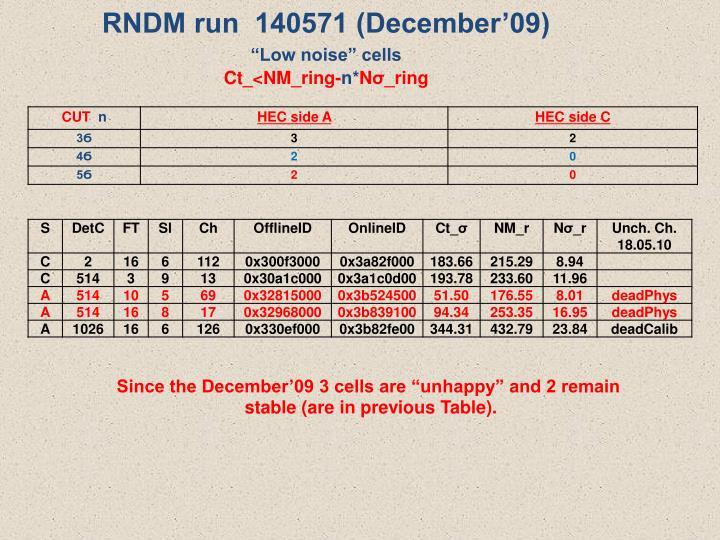 RNDM run  140571 (December'09)