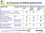 an overview of edges applications2