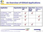 an overview of edges applications4