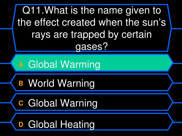 Q11.What is the name given to the effect created when the sun's rays are trapped by certain gases?