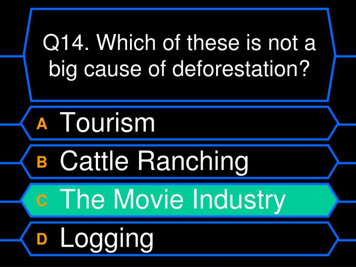 Q14. Which of these is not a big cause of deforestation?