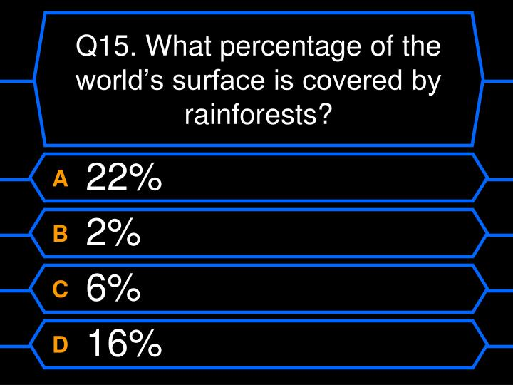 Q15. What percentage of the world's surface is covered by rainforests?