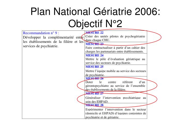 Plan National Gériatrie 2006: