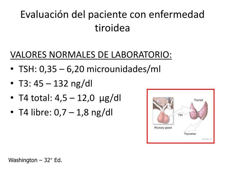 Evaluación del paciente con enfermedad tiroidea