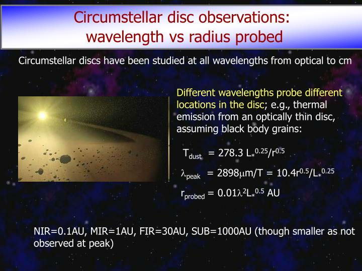 Circumstellar disc observations:
