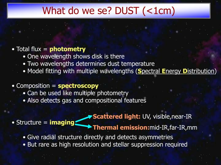 What do we se? DUST (<1cm)