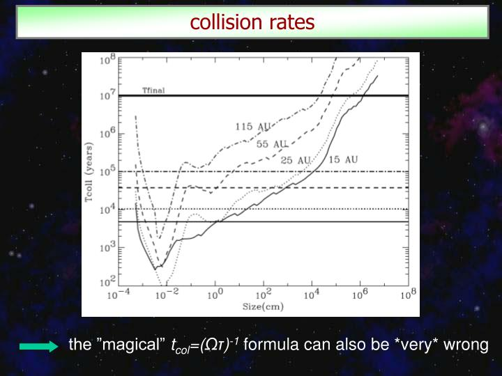 collision rates