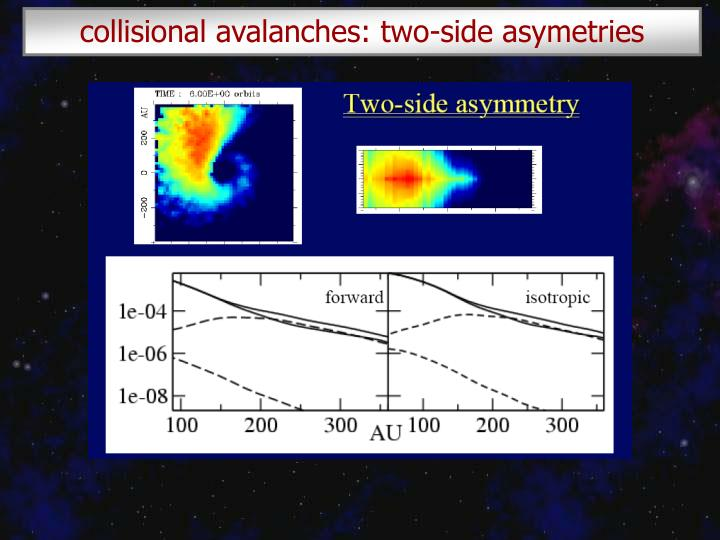 collisional avalanches: two-side asymetries