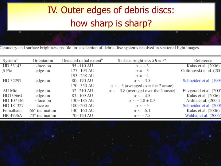 IV. Outer edges of debris discs:
