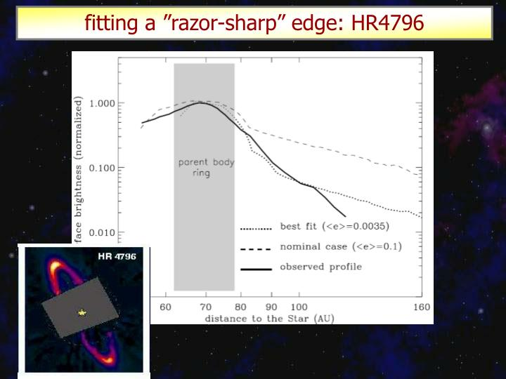 "fitting a ""razor-sharp"" edge: HR4796"