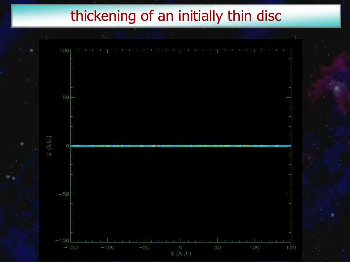 thickening of an initially thin disc