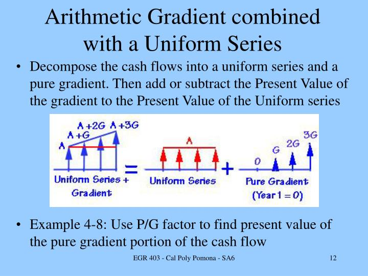 Arithmetic Gradient combined with a Uniform Series