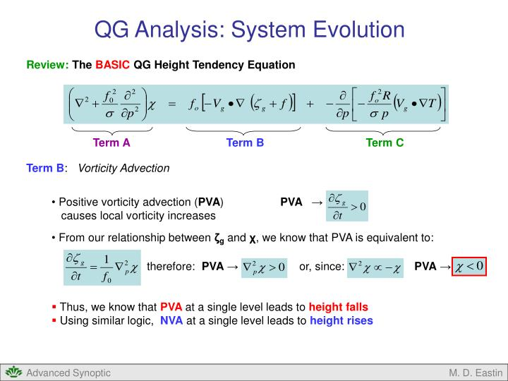 QG Analysis: System Evolution
