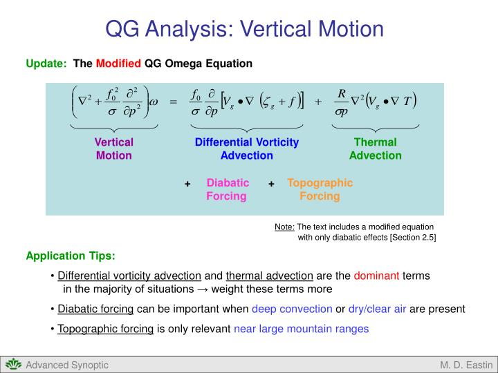 QG Analysis: Vertical Motion
