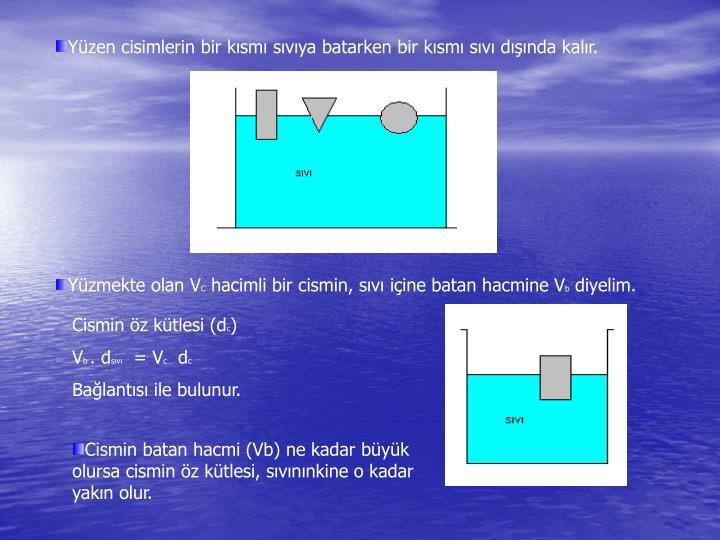 Yüzen cisimlerin bir kısmı sıvıya batarken bir kısmı sıvı dışında kalır.