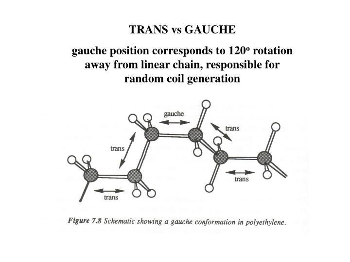 TRANS vs GAUCHE
