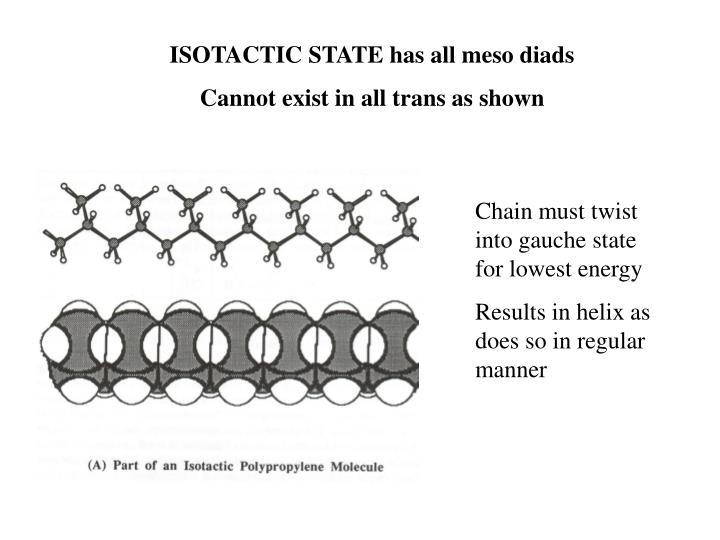 ISOTACTIC STATE has all meso diads