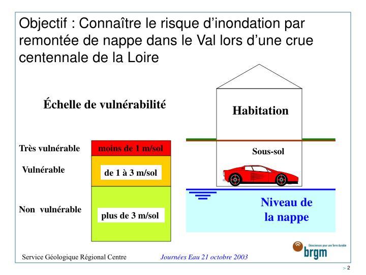 Objectif : Connaître le risque d'inondation par remontée de nappe dans le Val lors d'une crue centennale de la Loire