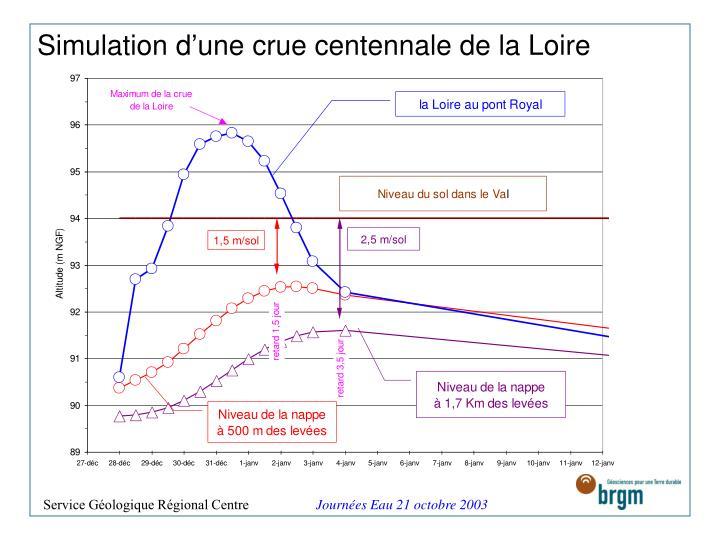 Simulation d'une crue centennale de la Loire