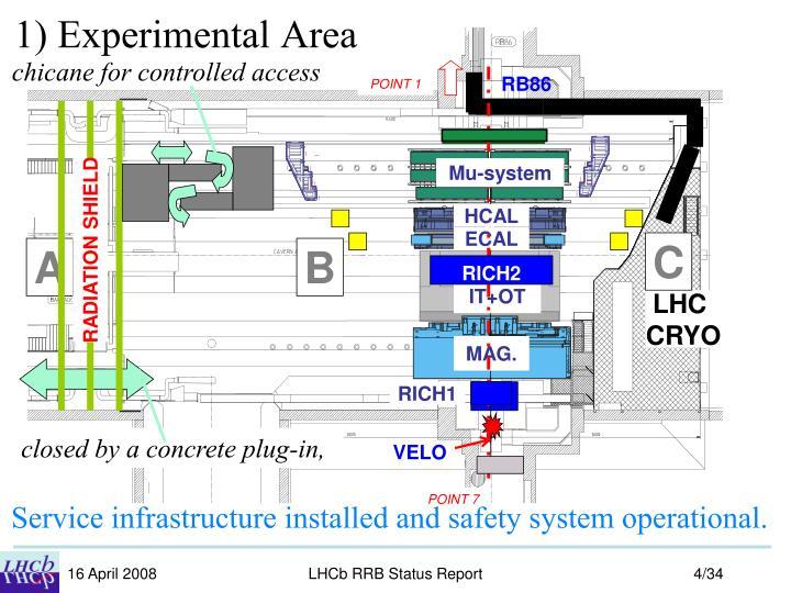 1) Experimental Area
