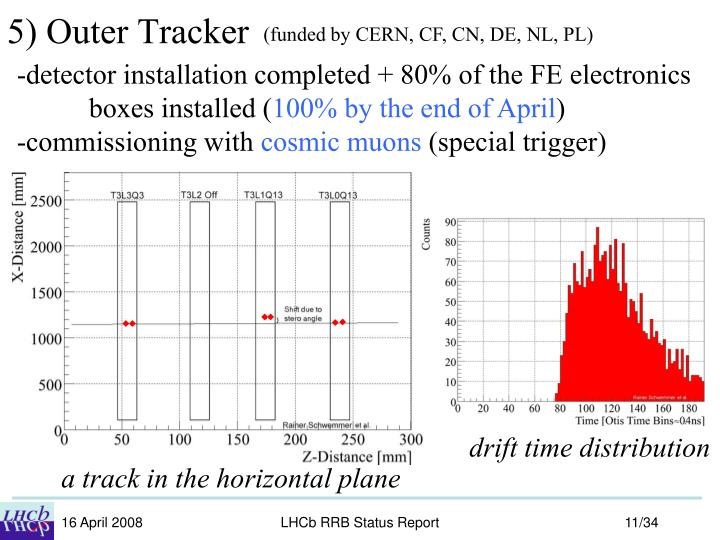 5) Outer Tracker
