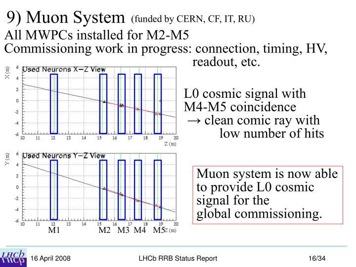 9) Muon System