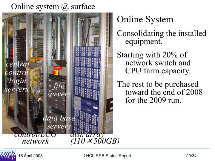 Online system @ surface