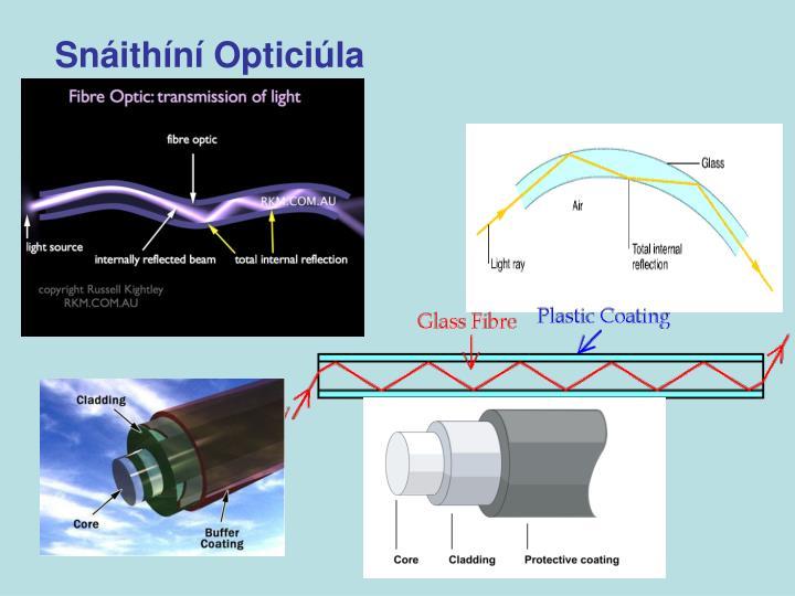 Snáithíní Opticiúla