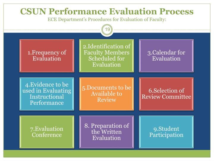 CSUN Performance Evaluation Process
