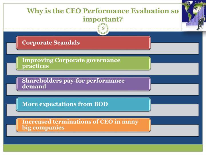 Why is the CEO Performance Evaluation so important?