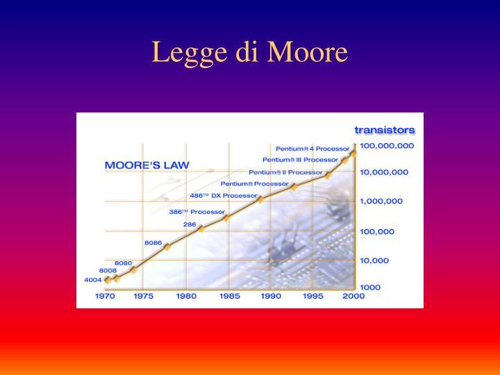 Legge di Moore