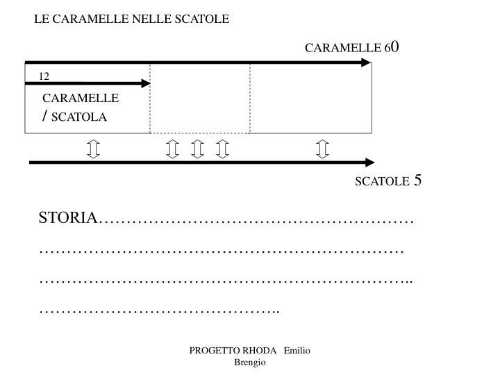 LE CARAMELLE NELLE SCATOLE