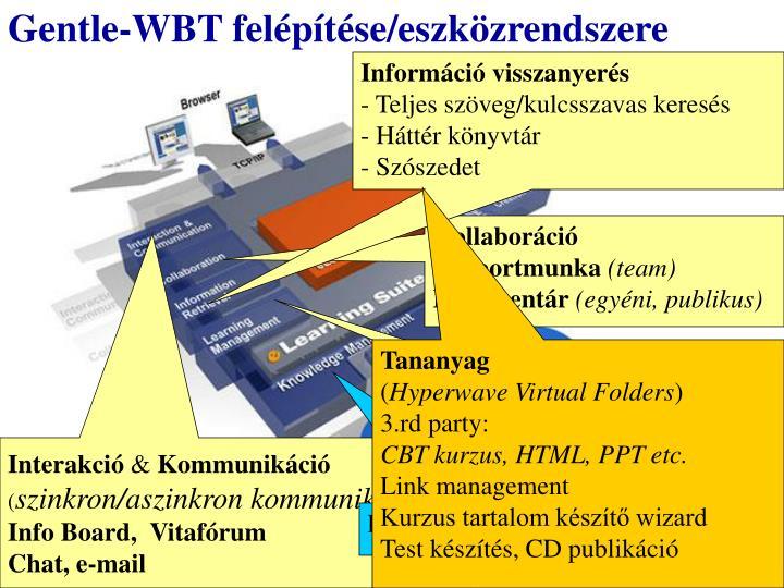 Gentle-WBT felépítése/eszközrendszere