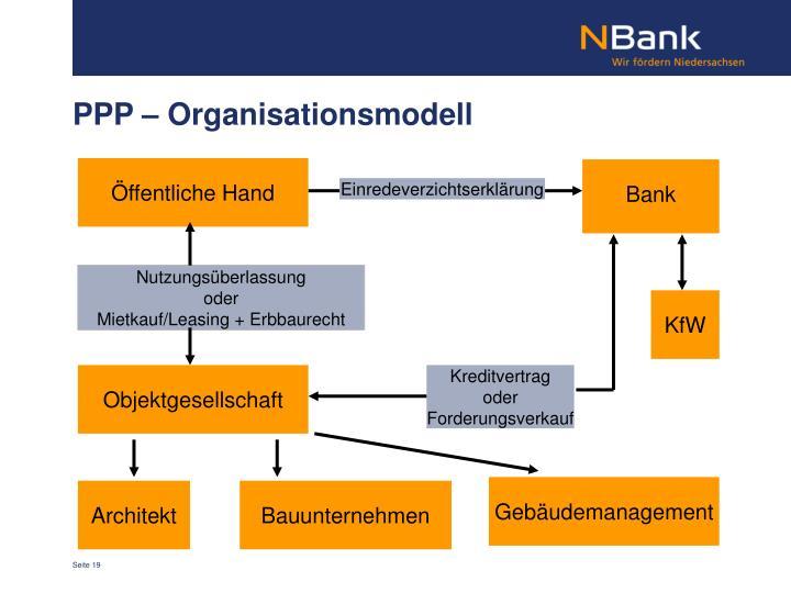 PPP – Organisationsmodell