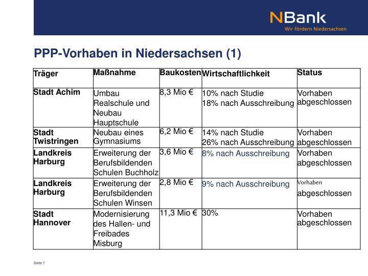 PPP-Vorhaben in Niedersachsen (1)