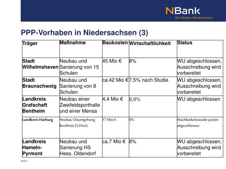 PPP-Vorhaben in Niedersachsen (3)