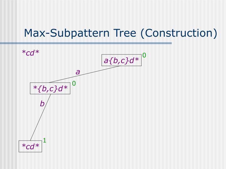 Max-Subpattern Tree (Construction)