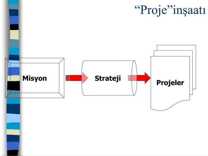 """""""Proje""""inşaatı"""
