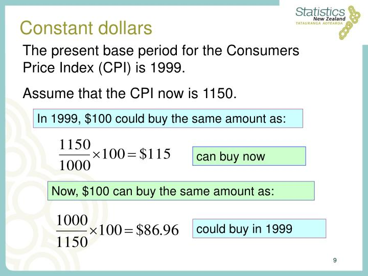The present base period for the Consumers Price Index (CPI) is 1999.