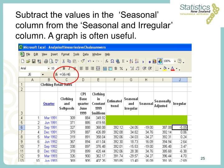 Subtract the values in the  'Seasonal' column from the 'Seasonal and Irregular' column. A graph is often useful.