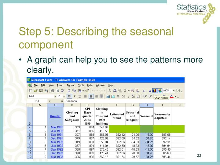 Step 5: Describing the seasonal component