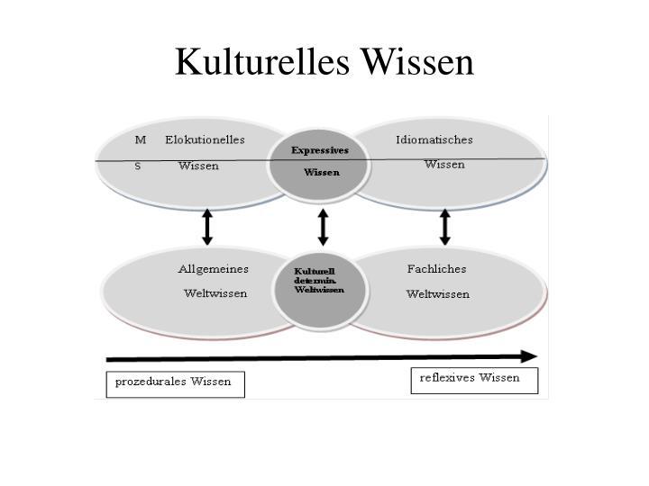Kulturelles Wissen