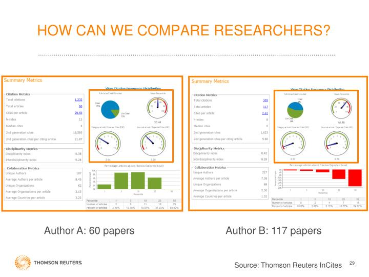 HOW CAN WE COMPARE RESEARCHERS?