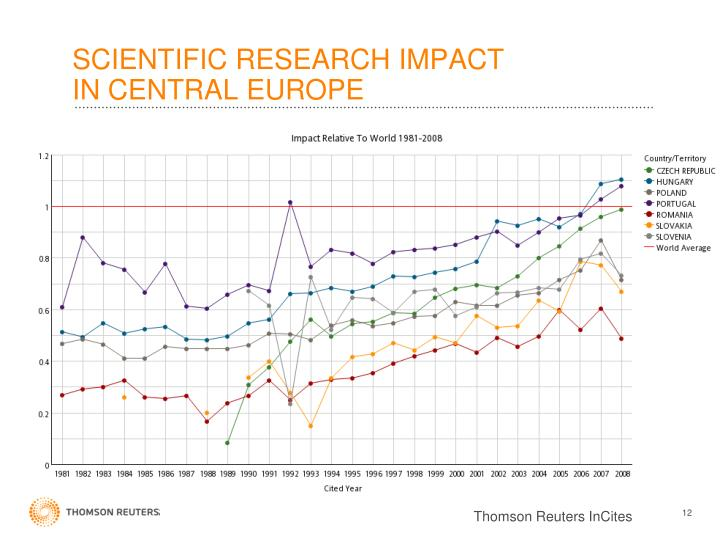 SCIENTIFIC RESEARCH IMPACT