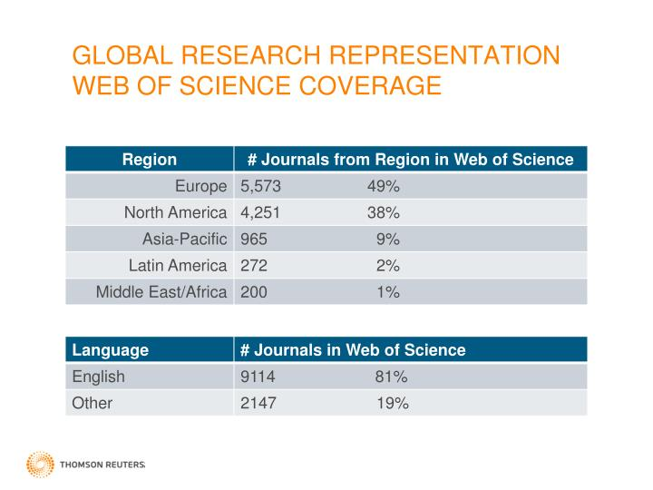 GLOBAL RESEARCH REPRESENTATION