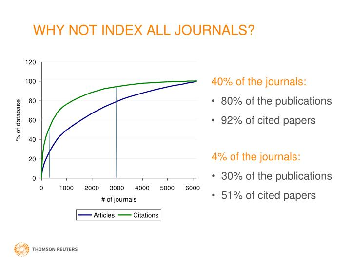 WHY NOT INDEX ALL JOURNALS?