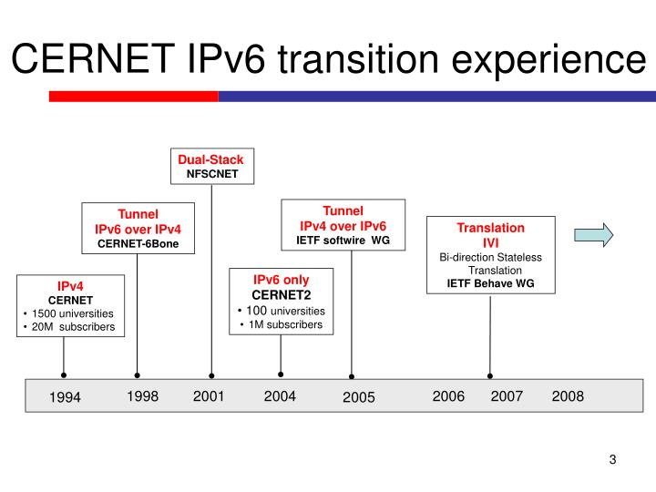 Cernet ipv6 transition experience