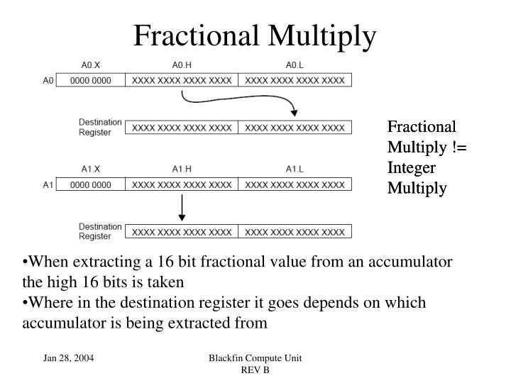 Fractional Multiply