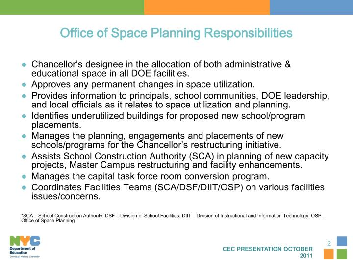 Office of space planning responsibilities