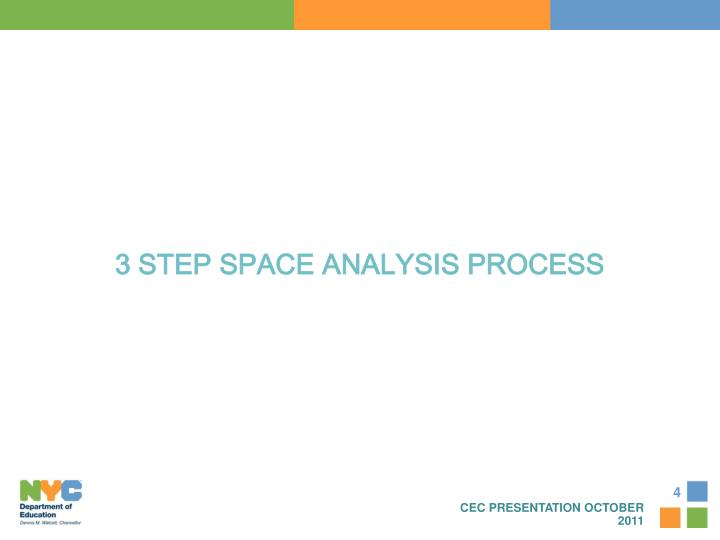 3 STEP SPACE ANALYSIS PROCESS